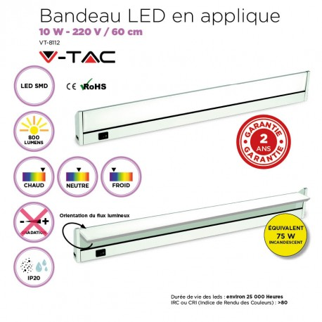 bandeau led ip67